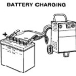 Memasang battery charger